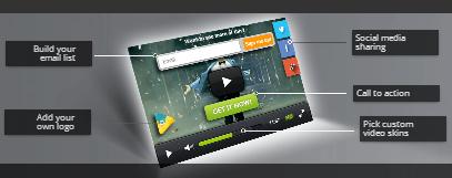 VideoSkin - Customizable Facebook Video Player