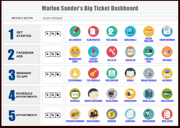 Big Ticket Dashboard